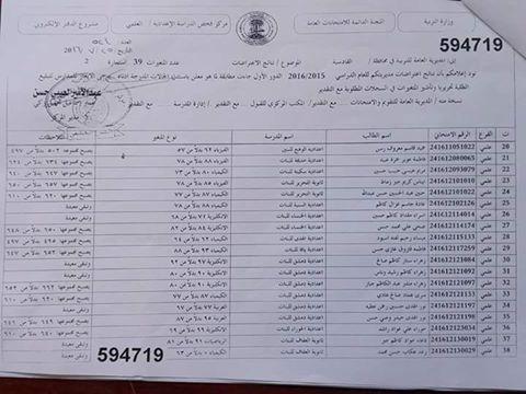 نتائج الاعتراضات للسادس الاعدادي محافظة القادسية الدور الاول 2016 315