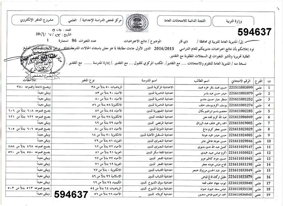 عاجل نتائج اعتراضات السادس الاعدادي في ذي قار 2016 512