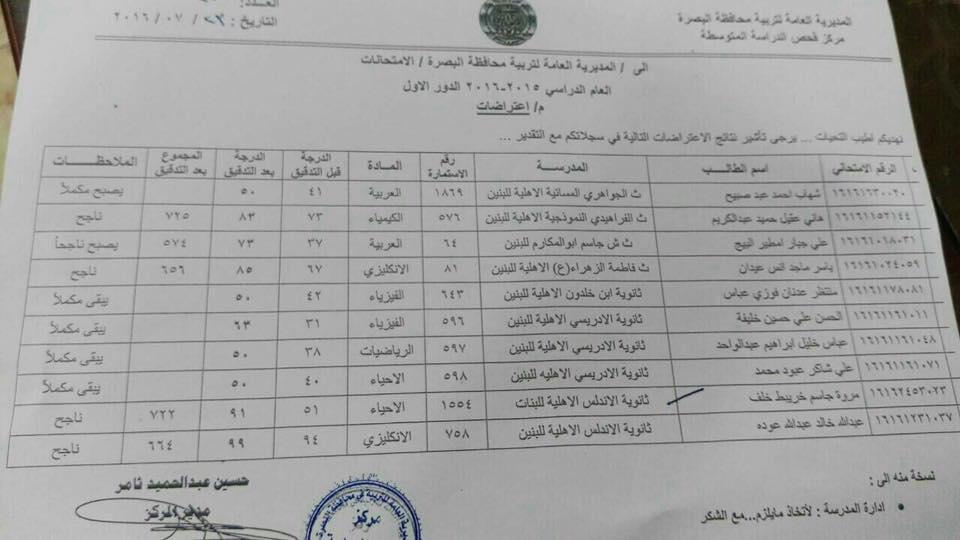 نتائج اعتراضات الثالث المتوسط في محافظة البصرة 2016 A10