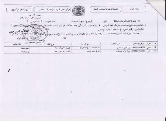 محافظة المثنى عن نتائج اعتراضات طلبة المراحل الاعدادية العلمي الادبي والمهني 2016 A11