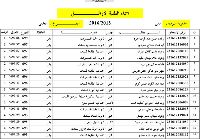 اسماء الطلاب  الاوائل محافظة بابل للسادس العلمي  2016 Aa10