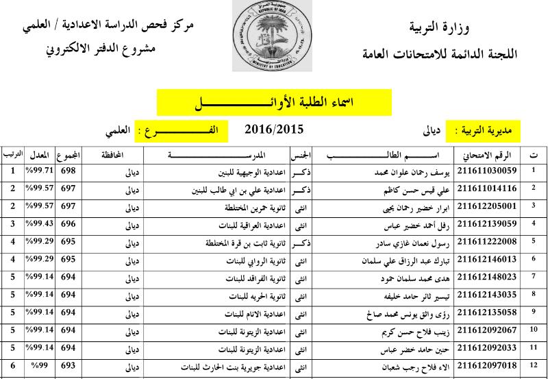 اسماء الطلبة الاوائل في ديالى للسادس الاعدادي 2016 Aaa13