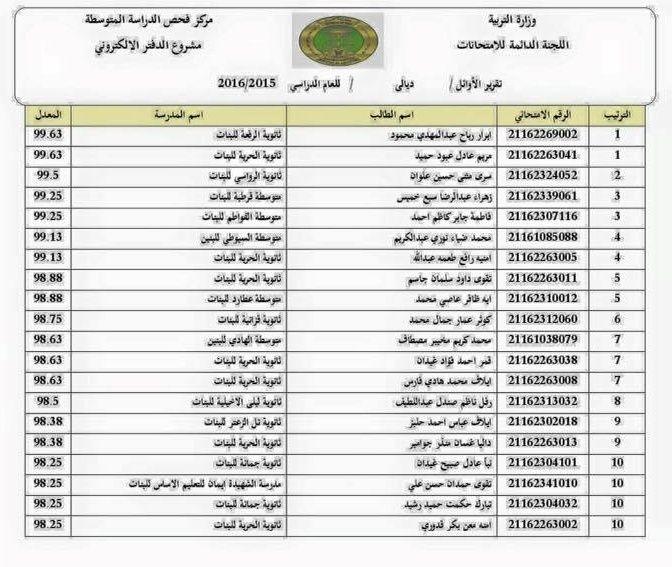 الطلبة العشرة الاوائل محافظة ديالى المرحلة المتوسطة 2016 الدور الاول Captur10