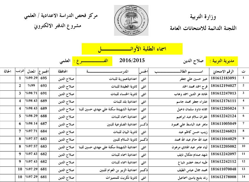 اسماء الطلبة العشرة الاوائل للاعدادية بمحافظة صلاح الدين 2016 Ggg10
