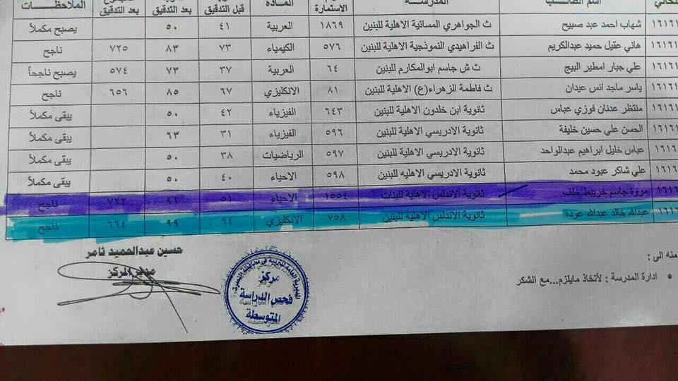 نتائج اعتراضات الثالث المتوسط في محافظة البصرة 2016 Z10