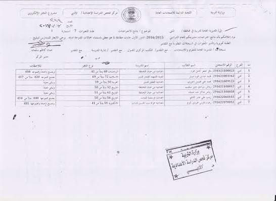 محافظة المثنى عن نتائج اعتراضات طلبة المراحل الاعدادية العلمي الادبي والمهني 2016 Z11