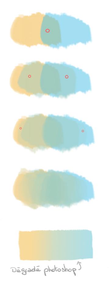 [Astuce] Mélange de couleurs en peinture numérique Techni10