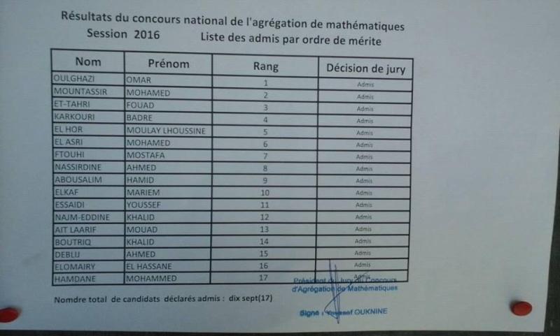 La liste des admis en agrégation mathématiques 13413510