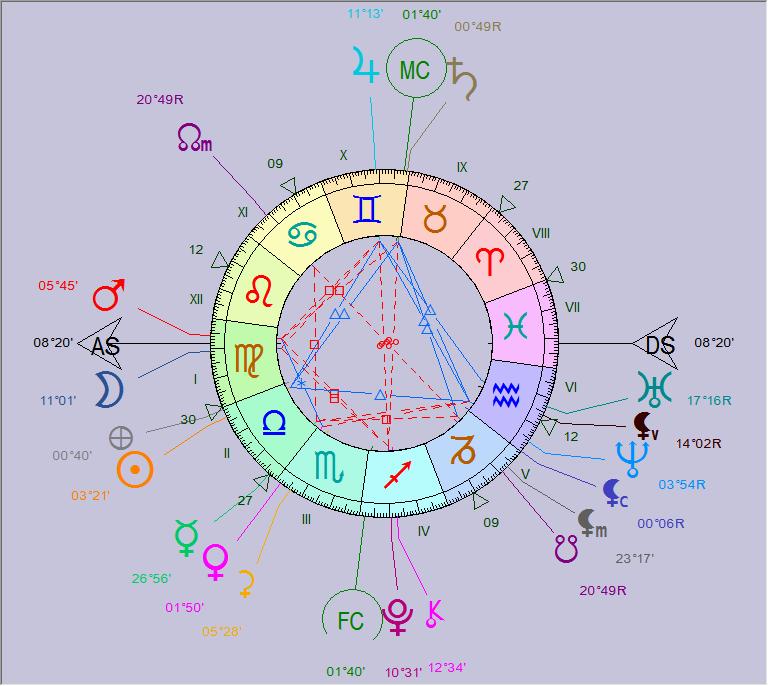 Physique Saturnien  Pypere10