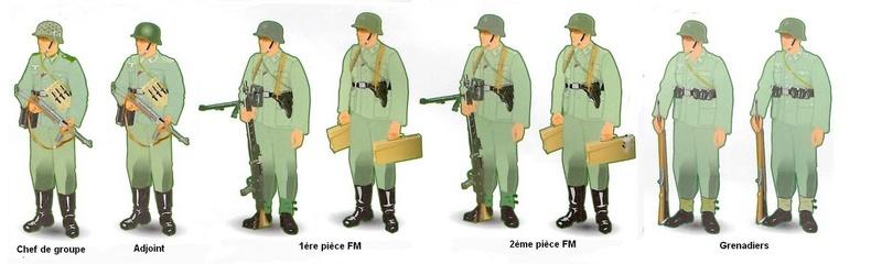 Les panzergrenadiers Groupe11