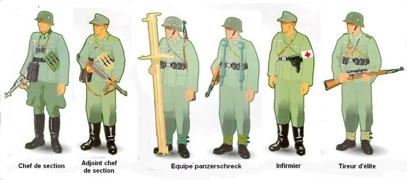 Les panzergrenadiers Pc_sec11
