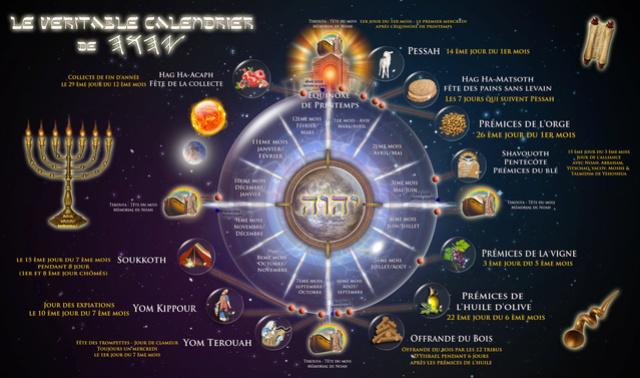 Illustration du Calendrier Véritable Torahique Calend11