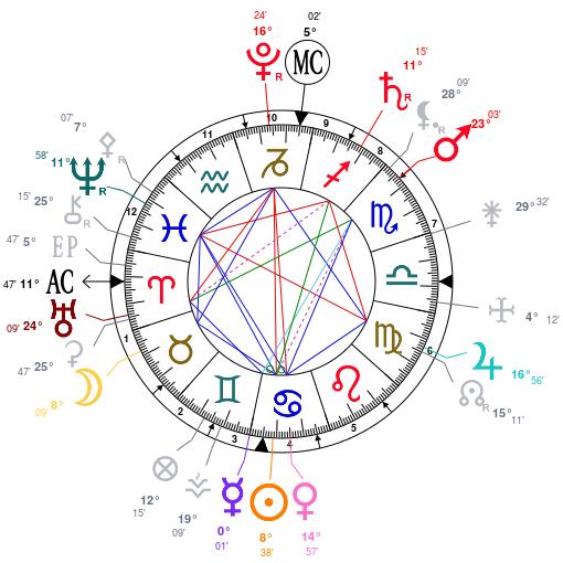 Aspects du mois de JUIN - Page 5 Mars_d10