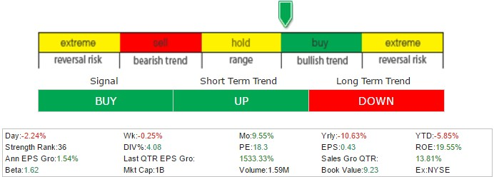 One Hot Stock Picks ! - Page 4 2_dieb10