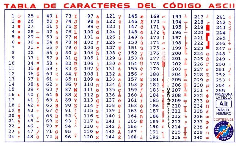 [TUTO] Table ASCII complete Ascii-10