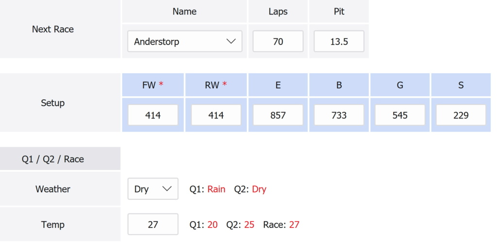 Wet Q1 and hopefully dry race Ander_14