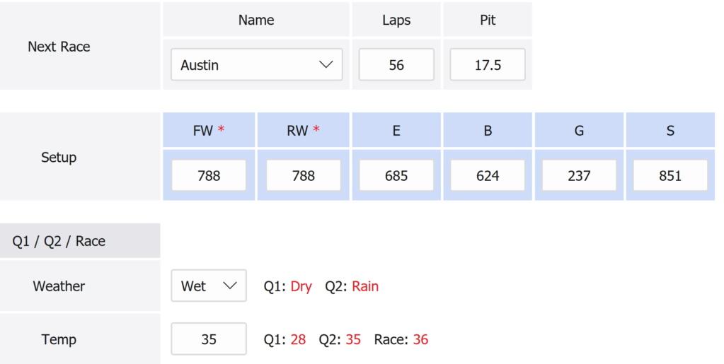 Looks like a wet race Austin14
