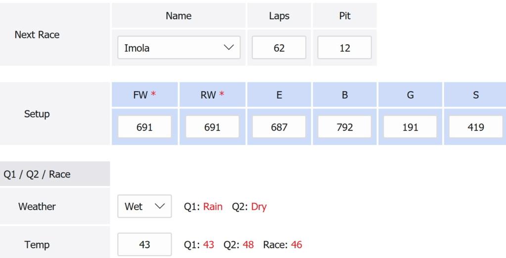 Last race setup and strategy Imola_13