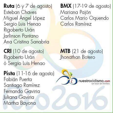 Colombia en los juegos olímpicos de Rio de Janeiro 2016 9910