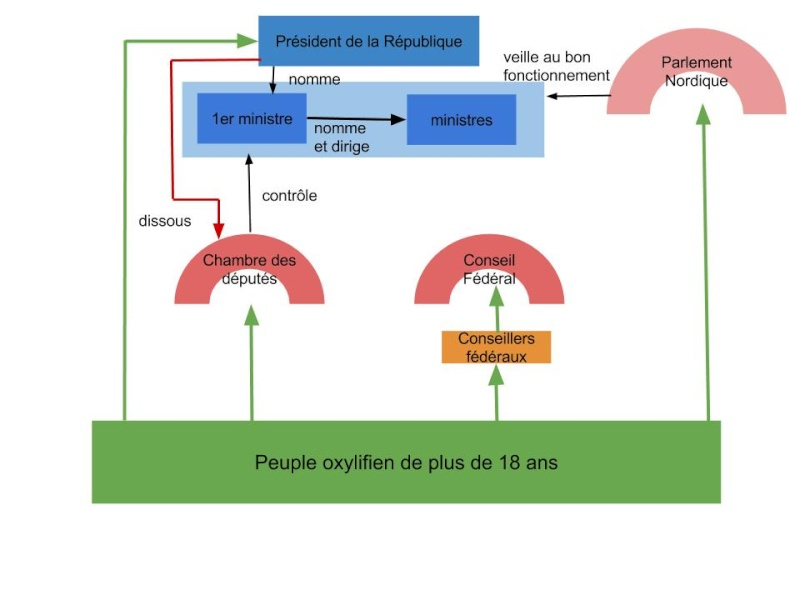 L'Oxylife Dessin10