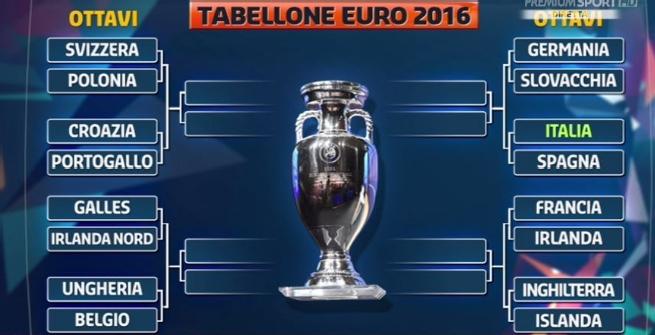 Europei 2016 C_29_a10