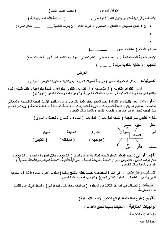 تحضير اللغة العربية الصف الثانى والثالث الإبتدائى ترم أول 2017 -2-63810