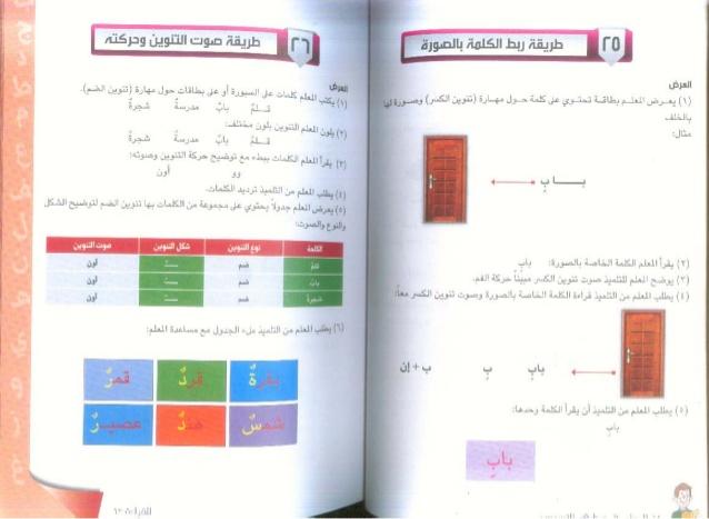 دليل المعلم فى طرق التدريس .. اول كتاب مصور في طرق التدريس 03310
