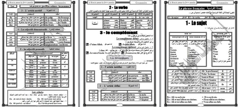 كل قواعد اللغة الفرنسية فى ملف واحد بصيغة ورد .. شرح مبسط لمسيو محمد الشواربى 288810