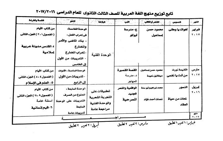 توزيع منهج اللغة العربية للصف الثالث الثانوى للعام الدراسى 2016 - 2017 3210