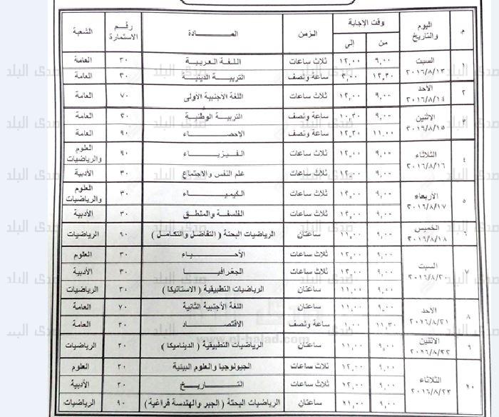 جدول امتحانات الثانوية العامة للدور الثاني 2016 - التعليم تعتمد جدول ملاحق الثانوية العامة 2016  992410