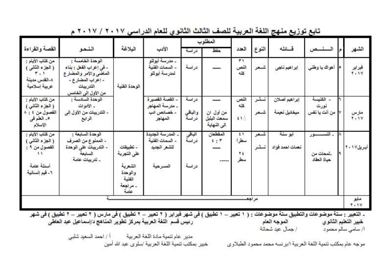 توزيع مناهج اللغة العربية الجديدة للصفوف الثلاثة الثانوية الترمين 2016-2017 _oou_o10