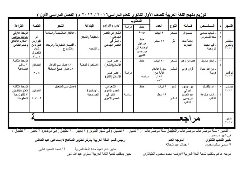 توزيع مناهج اللغة العربية الجديدة للصفوف الثلاثة الثانوية الترمين 2016-2017 _oou_o11