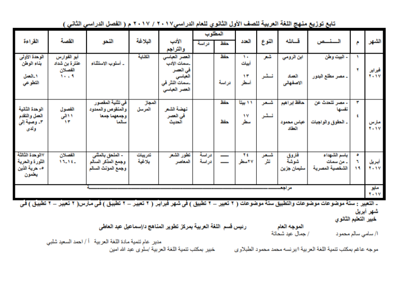 توزيع مناهج اللغة العربية الجديدة للصفوف الثلاثة الثانوية الترمين 2016-2017 _oou_o12