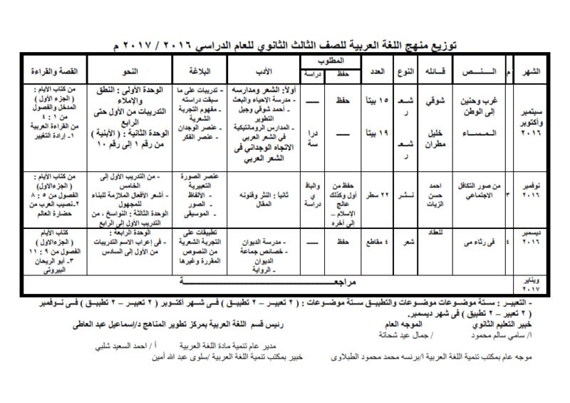 توزيع مناهج اللغة العربية الجديدة للصفوف الثلاثة الثانوية الترمين 2016-2017 _oou_o13