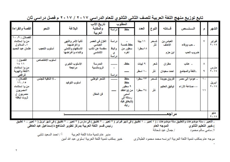 توزيع مناهج اللغة العربية الجديدة للصفوف الثلاثة الثانوية الترمين 2016-2017 _oou_o14