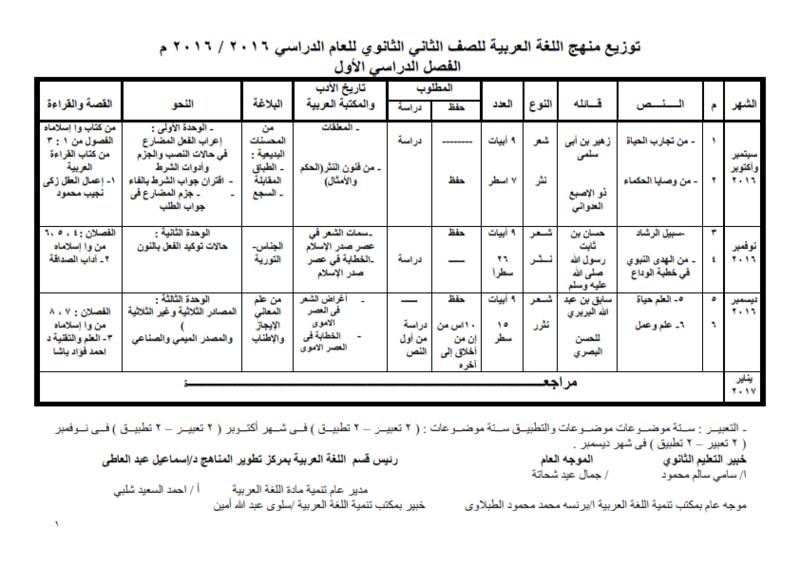 توزيع مناهج اللغة العربية الجديدة للصفوف الثلاثة الثانوية الترمين 2016-2017 _oou_o15