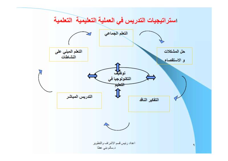 دورة تدريبية مهمة جدا للمعلمين المساعدين في استراتيجيات التدريس Aa_oa_10