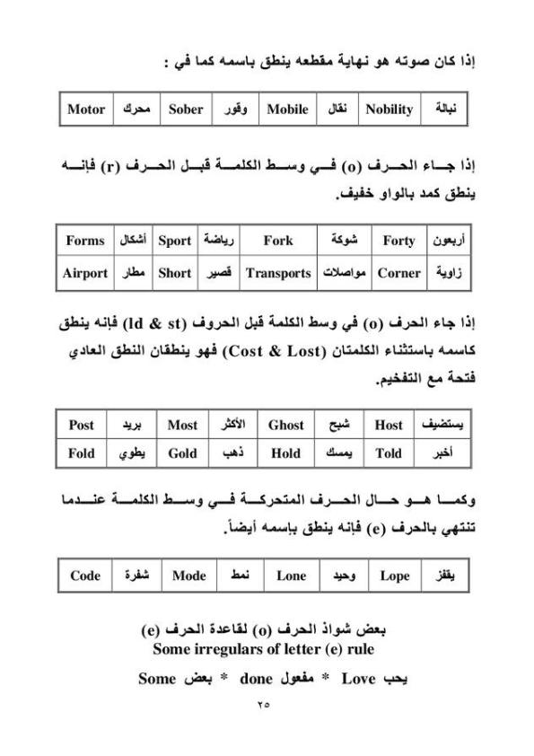للعرب: قواعد نطق اللغة الانجليزية بطريقة صحيحة وإحترافية Images10