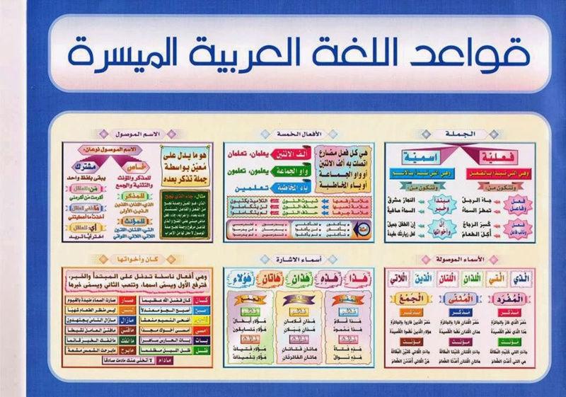 """قواعد اللغة العربية الميسرة ..""""ملف اكثر من رائع"""" Iu_oo_11"""