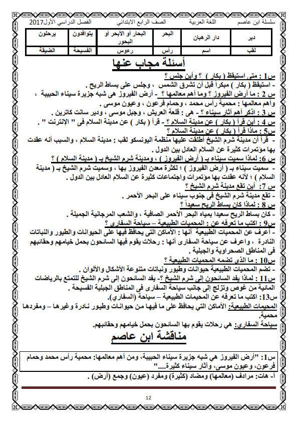 اول مذكرة لغة عربية كاملة شاملة للرابع الابتدائي ترم أول2017 منهج معدل - صفحة 2 O_eo_o12