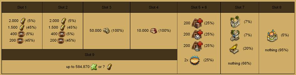 PRINCESSE en Mode Full XP...OU PAS !! Butin18