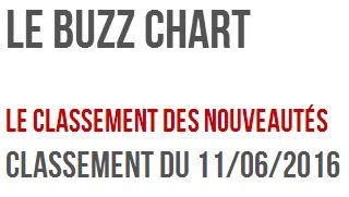 CLASSEMENTS - Page 2 Dj_buz12