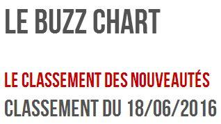 CLASSEMENTS - Page 2 Dj_buz25