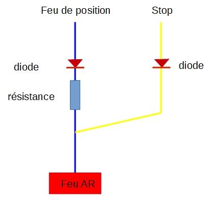 Intégration de feux stop dans garde boue Schema11