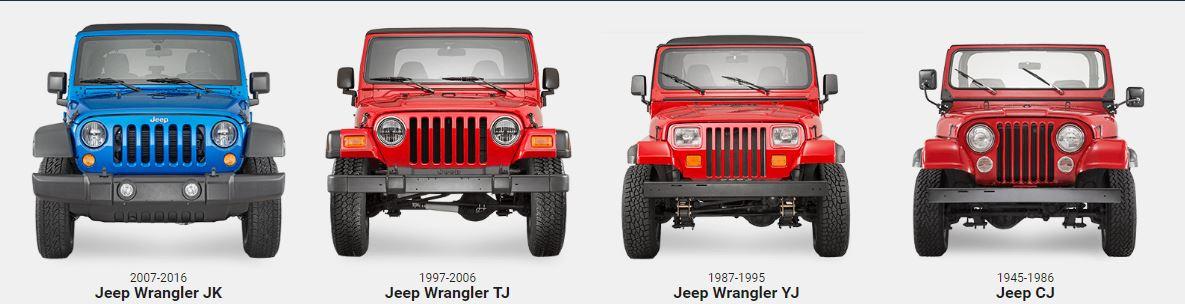 sigle modelli jeep dal 1945 al 2016 Versio11