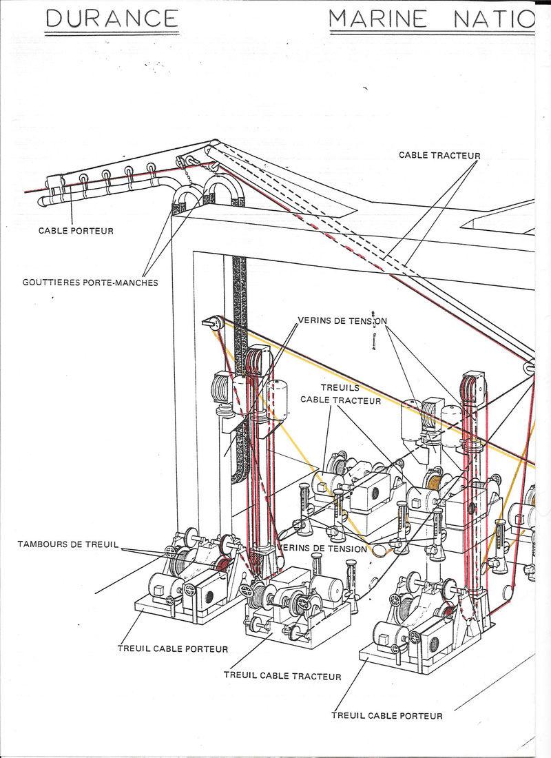 Les pétroliers ravitailleurs (PR) Ram1210
