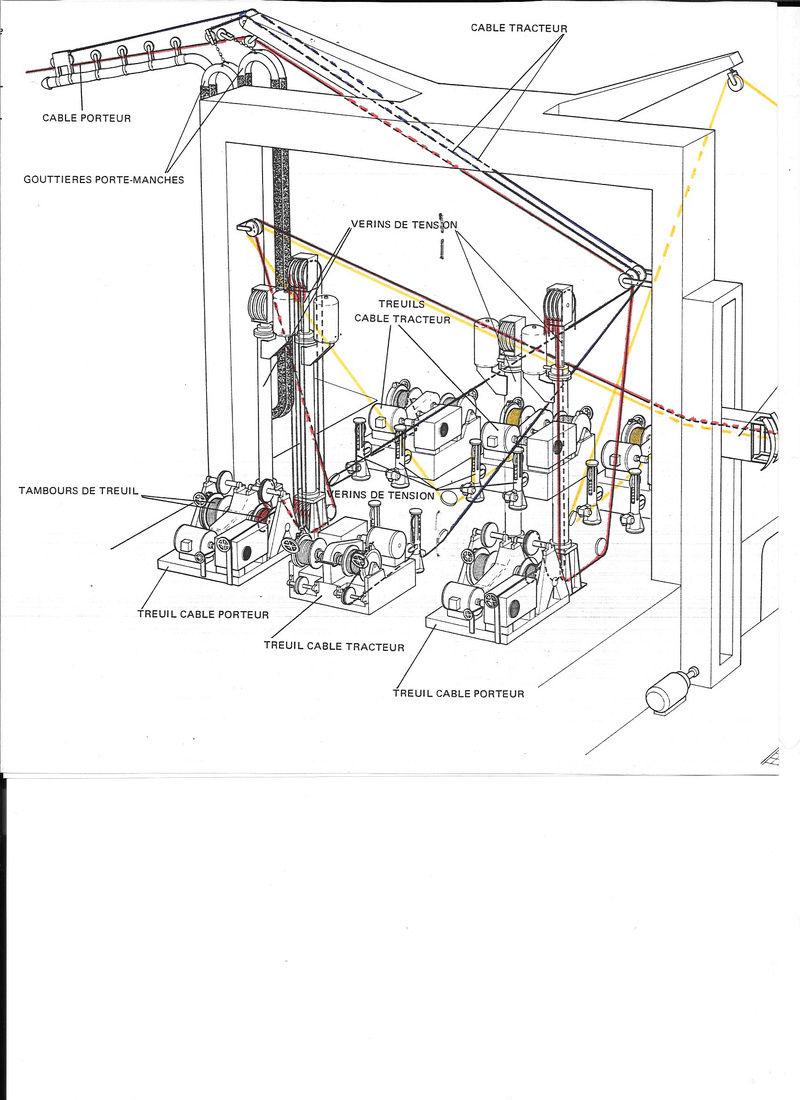 Les pétroliers ravitailleurs (PR) Ram1410