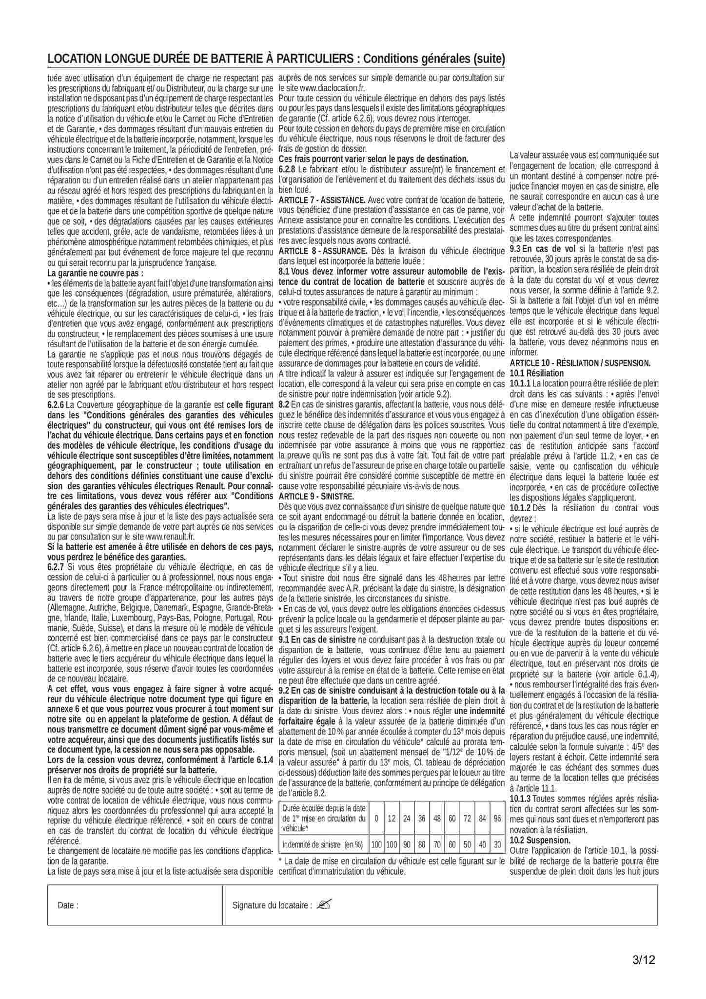 Partageons des exemples de nos clauses d'assurance pour nos batteries Contra11