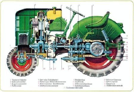 Traktori Deutz Fahr opća tema  Deutz-25