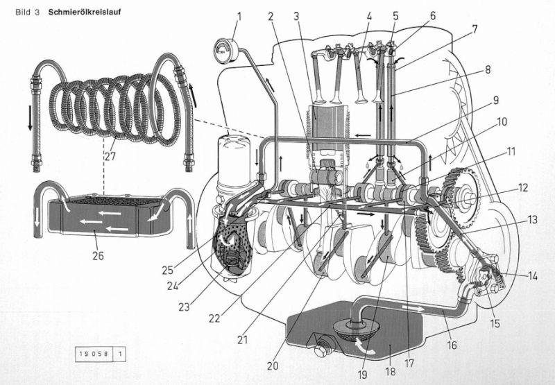 Traktori Deutz Fahr opća tema  Lubrif11